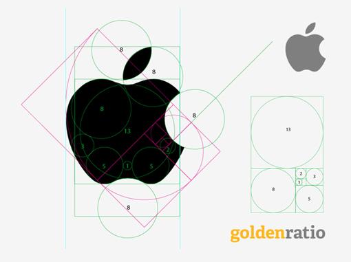 رعایت تناسب دایره ها در طراحی لوگوی اپل
