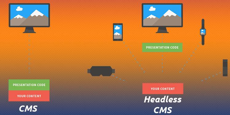 HeadLess CMS چیست؟